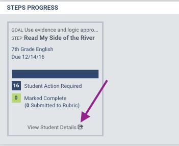 Teacher Dashboard Steps Progress Section #212